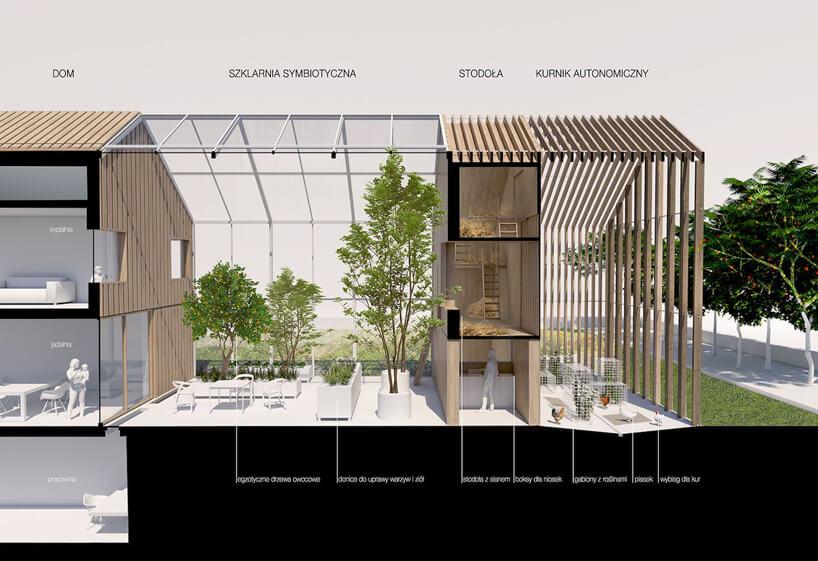 wizualizacja podziału przestrzennego domu symbiotycznego od bxbstudio