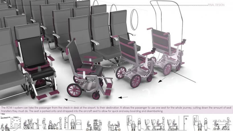projekt nowoczesnego wózka adaptującego się do fotela wsamolocie Row 1-Airport nagrodzony wEuropean Product Design Award 2019