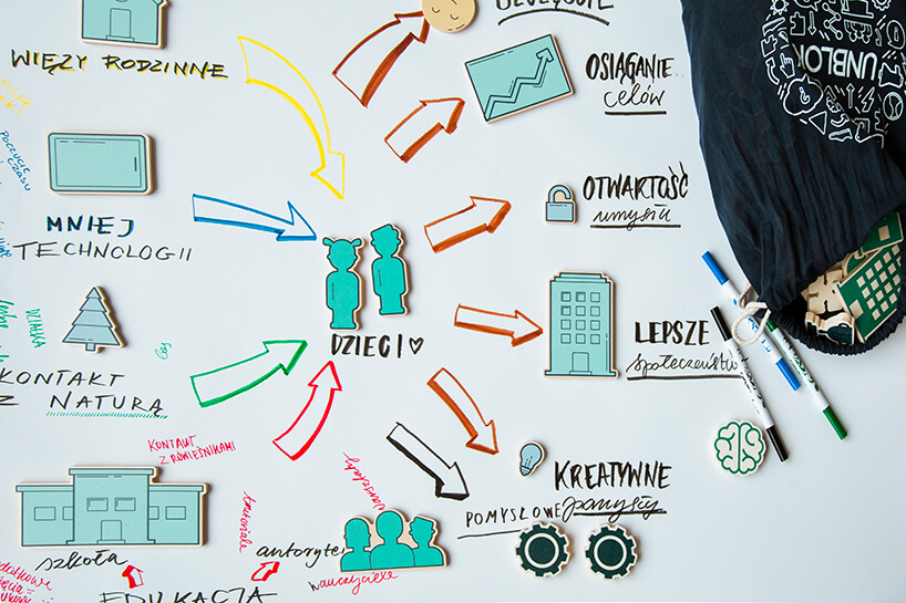 schemat na prezentacji Unblock na Gdynia Design Days 2019