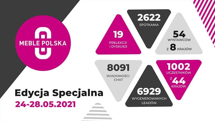 Kupcy z44 krajów na MEBLE POLSKA