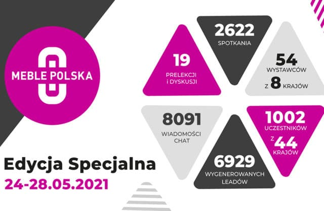 Kupcy z 44 krajów na MEBLE POLSKA