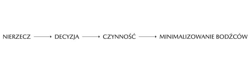diagram słowny wramach Mazda Design 2019