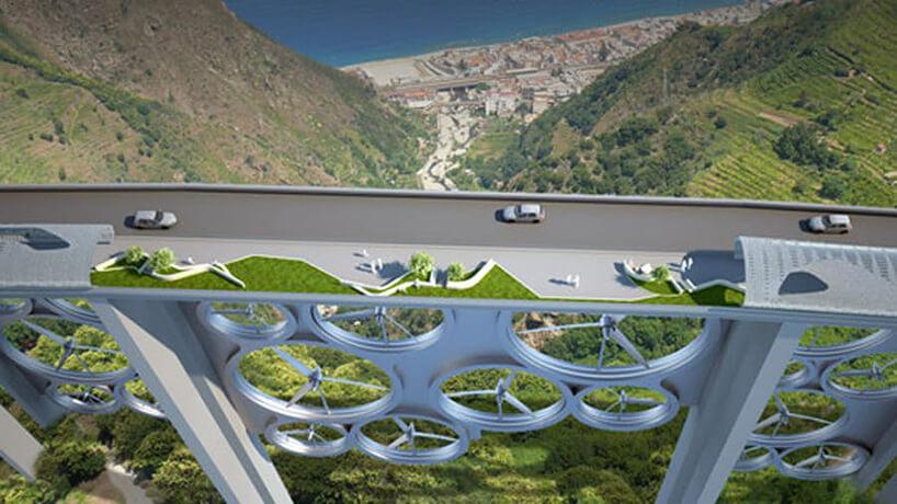 most przyszłości