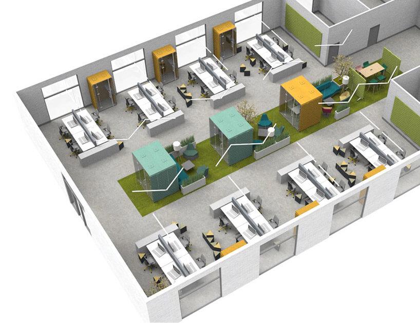 wizualizacja zagospodarowania wnętrza biurowego pod kątem