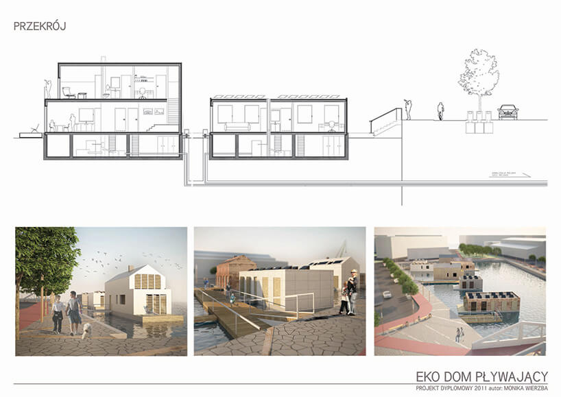 przekrój pływającego domu wizualizacja aranżacji pływającego domu Moniki Wierzby