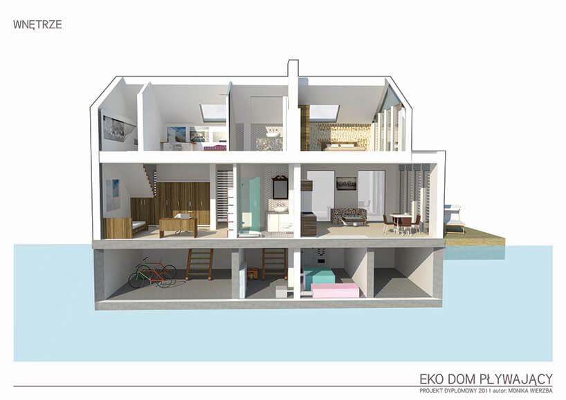 rzut boczny wizualizacji aranżacji pływającego domu Moniki Wierzby