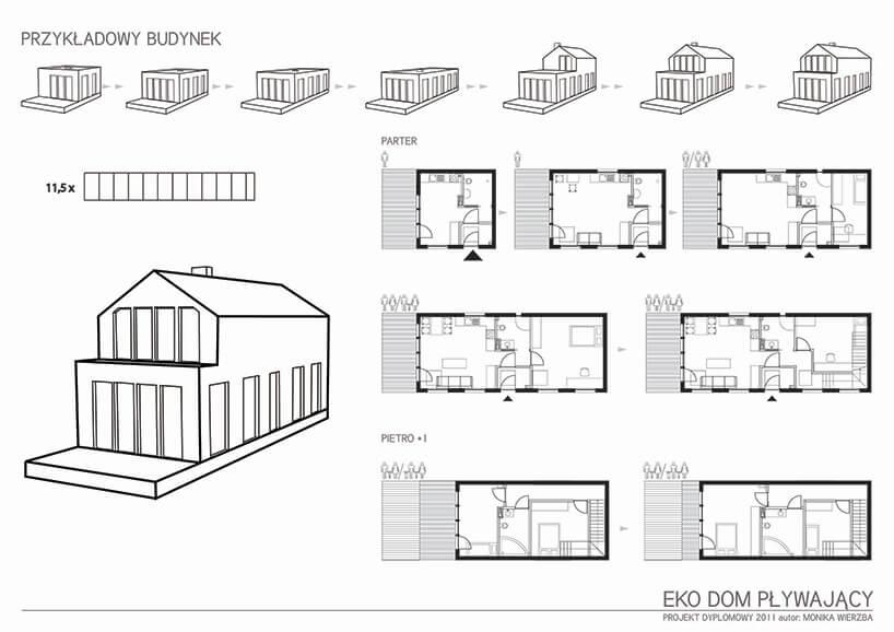 plan przykładowego pływającego domu Moniki Wierzby