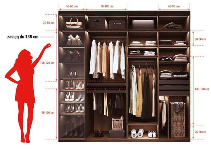 wymiary garderoby dla kobiet