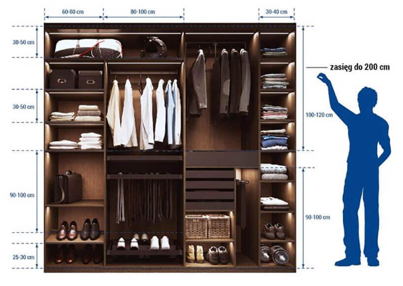 wymiary garderoby dla mężczyzn