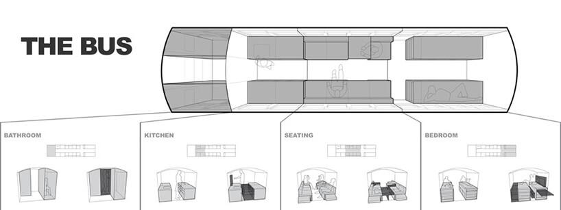 plan autobusu