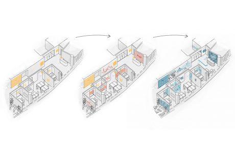 schemat zmiany elementów rysunek z opisanymi elementami wayfinding i space branding