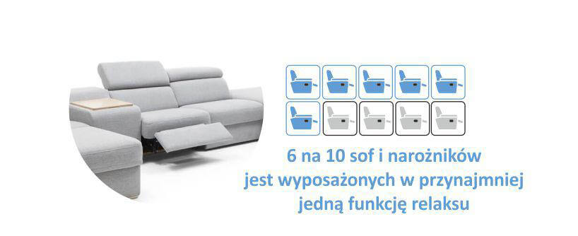 zdjęcie sof zdanymi statystycznymi